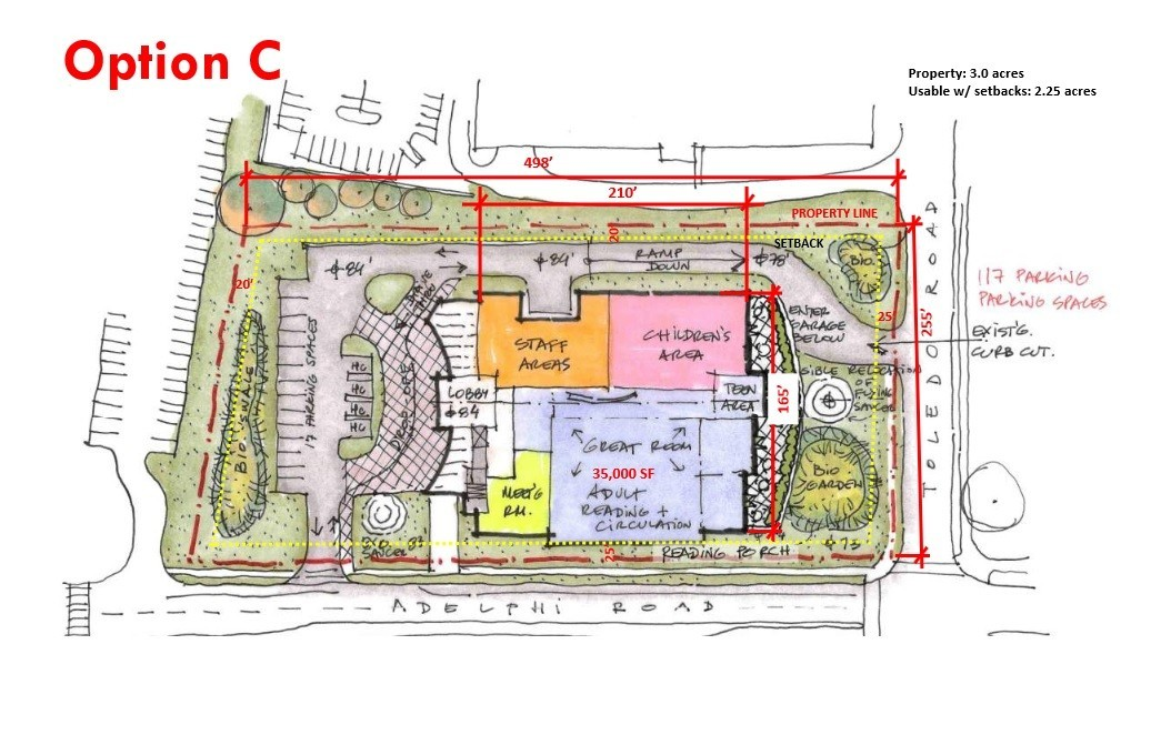 Hyattsville Library Option C.  More than a hundred parking spaces are proposed underground.  Courtesy Grimm + Parker